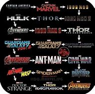 what order to watch the marvel movies